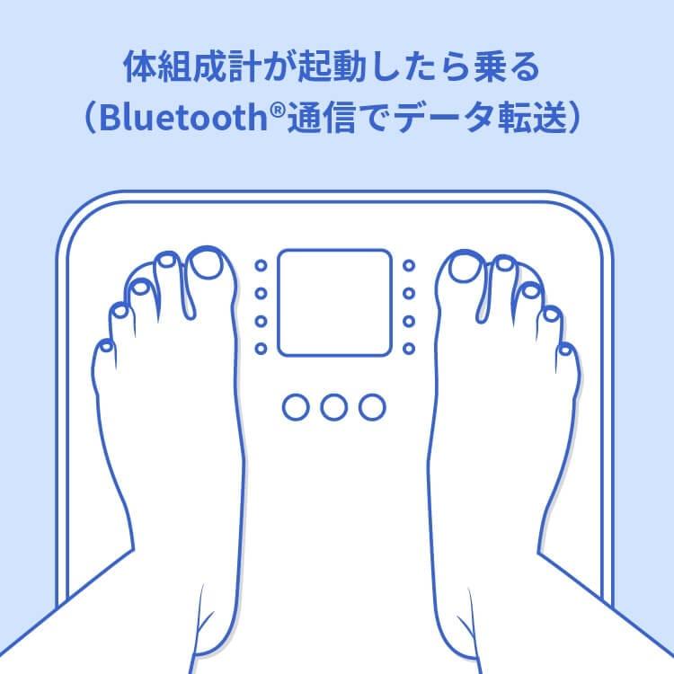 体組成計に乗る(Bluetooth通信でデータ転送)